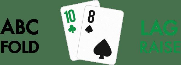 ABC Poker Folding